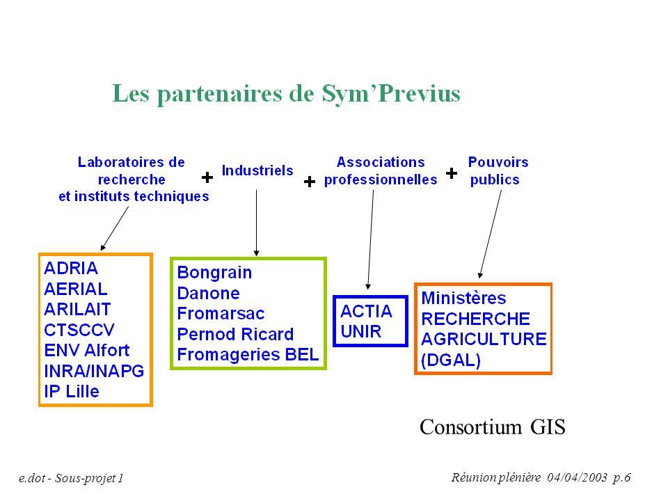 Consortium GIS