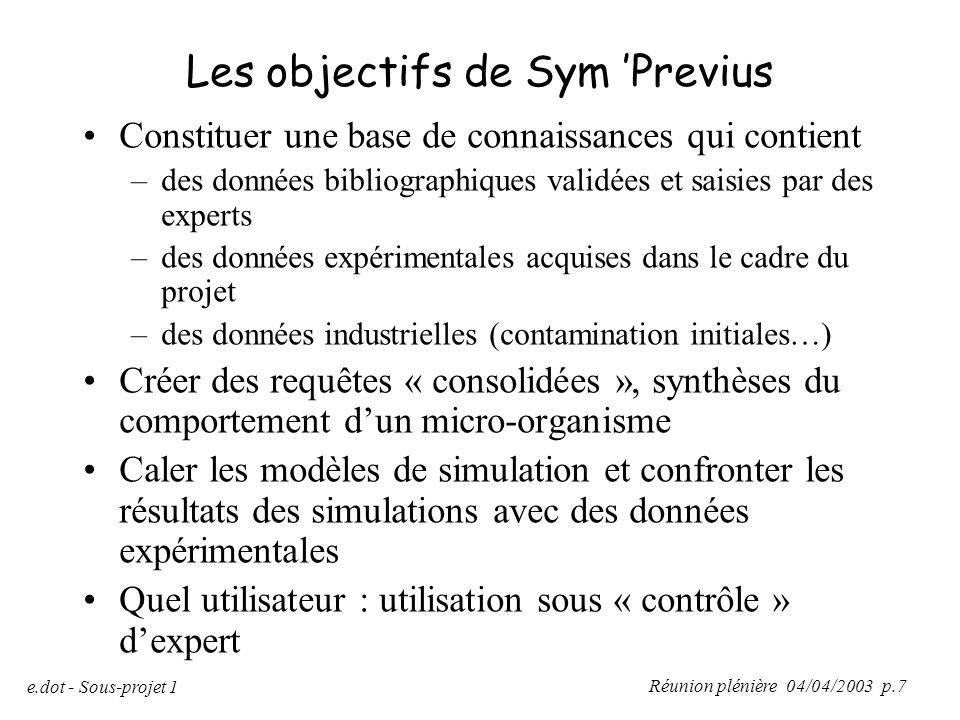 Les objectifs de Sym 'Previus