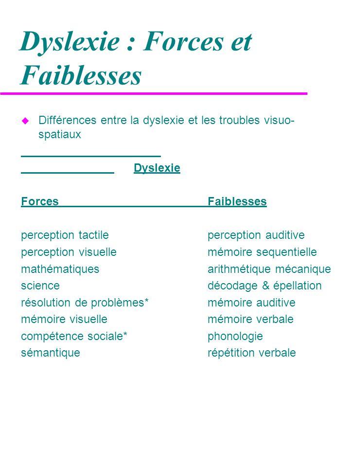 Dyslexie : Forces et Faiblesses