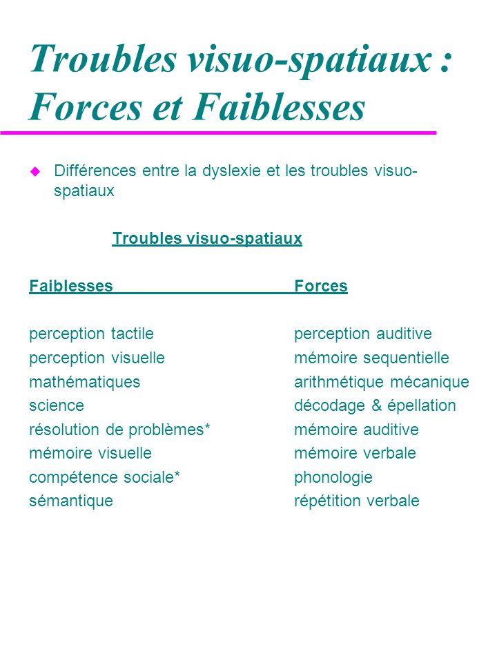 Troubles visuo-spatiaux : Forces et Faiblesses