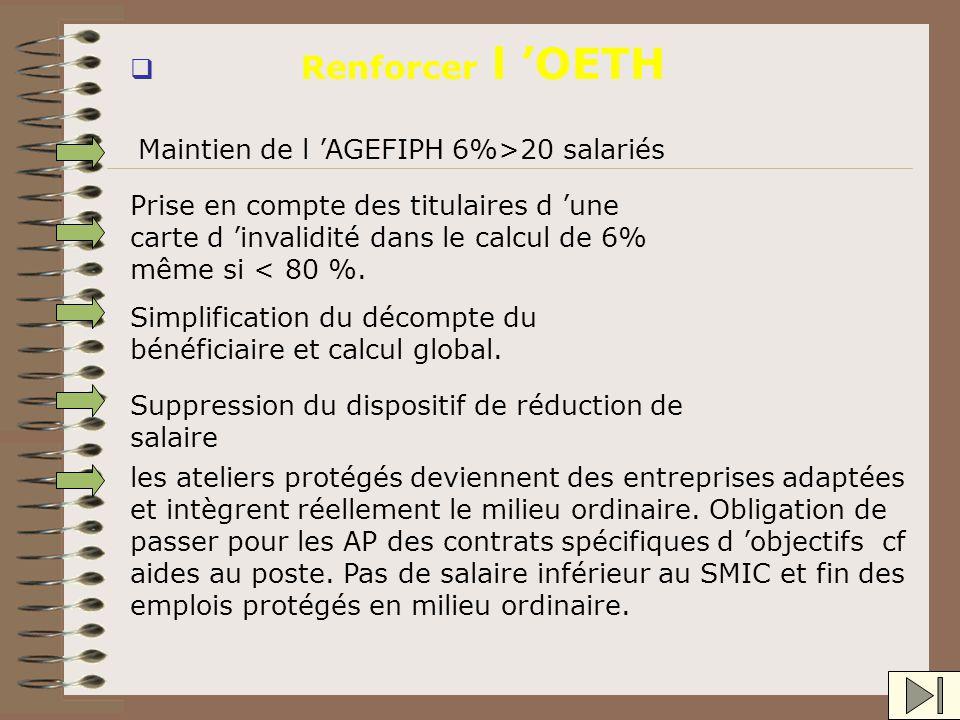 Renforcer l 'OETH Maintien de l 'AGEFIPH 6%>20 salariés.