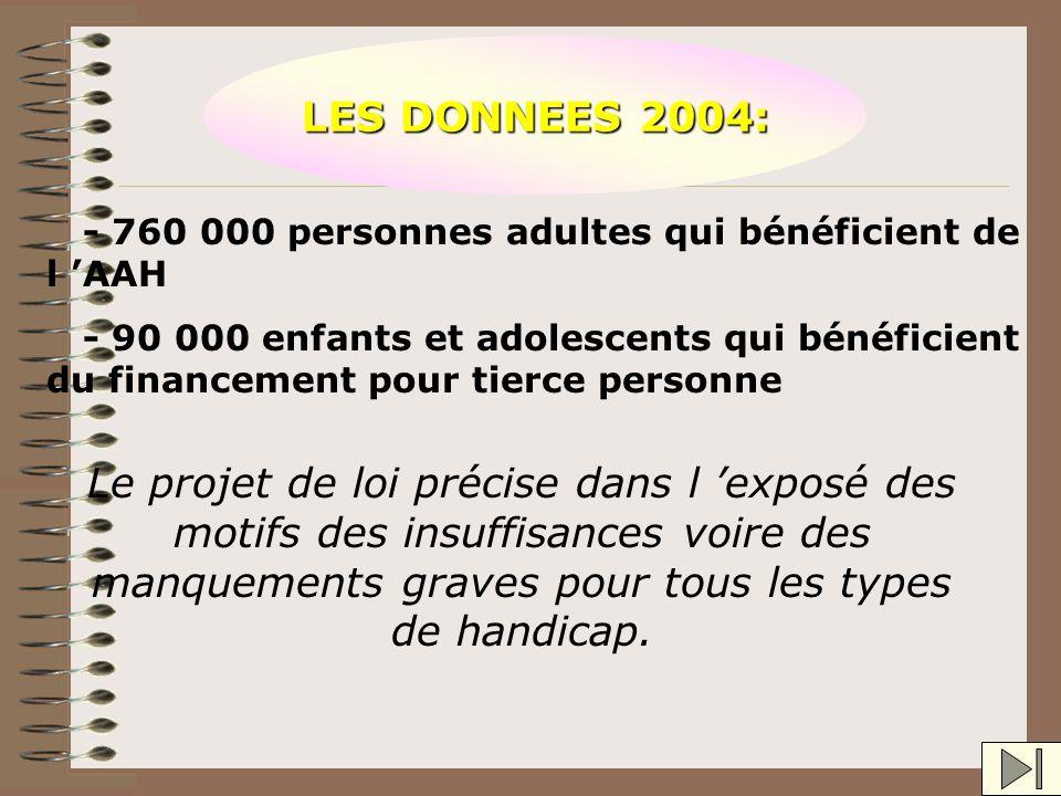LES DONNEES 2004: - 760 000 personnes adultes qui bénéficient de l 'AAH.