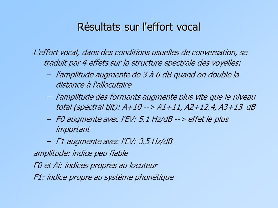 Résultats sur l effort vocal