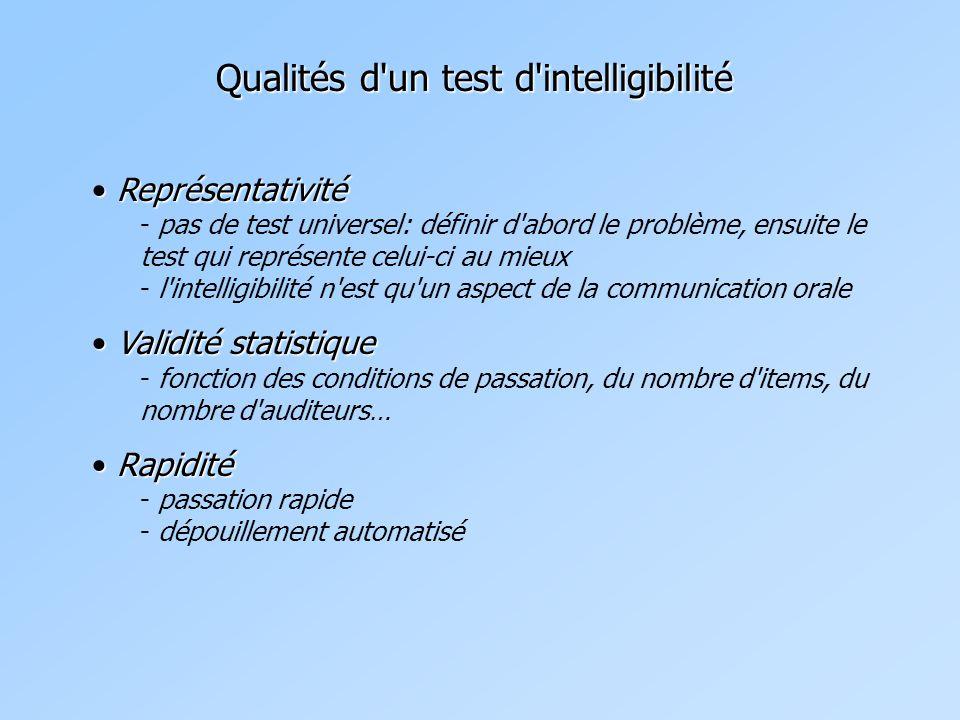 Qualités d un test d intelligibilité