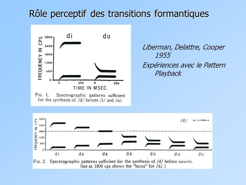 Rôle perceptif des transitions formantiques
