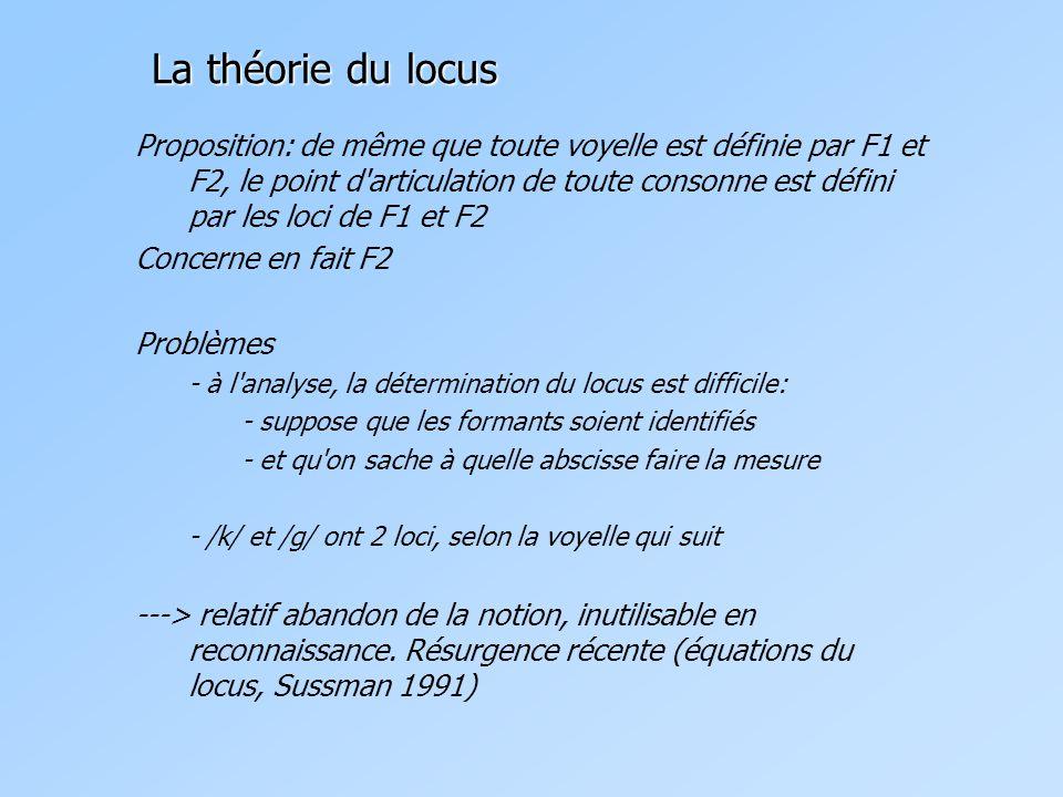 La théorie du locus