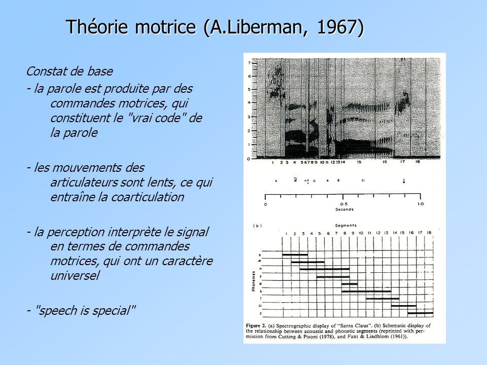 Théorie motrice (A.Liberman, 1967)