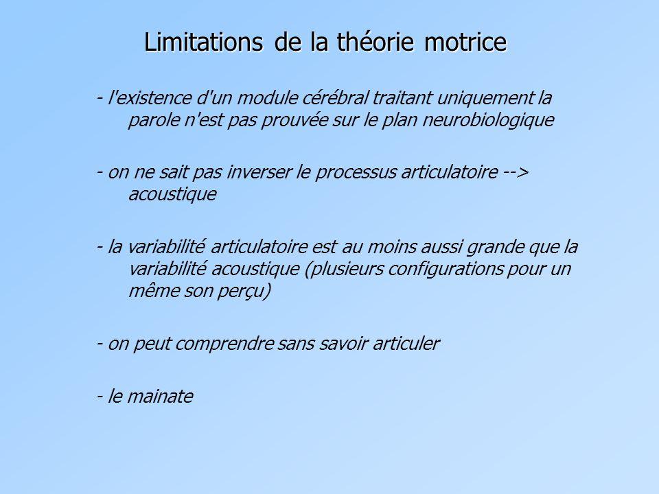 Limitations de la théorie motrice