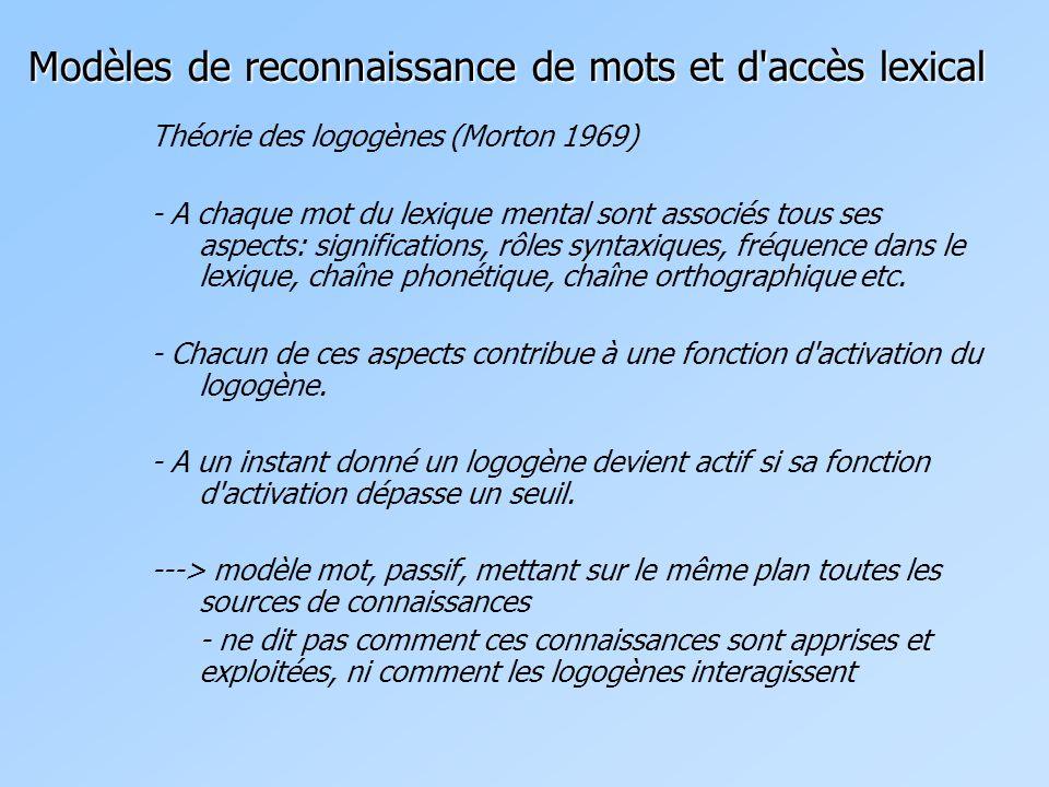 Modèles de reconnaissance de mots et d accès lexical