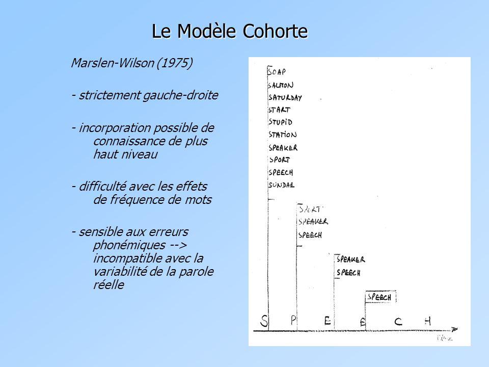 Le Modèle Cohorte Marslen-Wilson (1975) - strictement gauche-droite