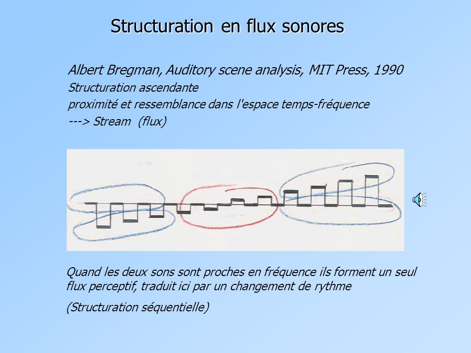 Structuration en flux sonores