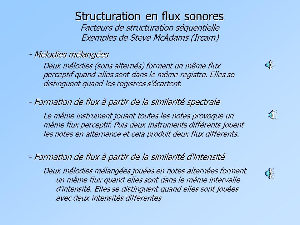 Structuration en flux sonores Facteurs de structuration séquentielle Exemples de Steve McAdams (Ircam)