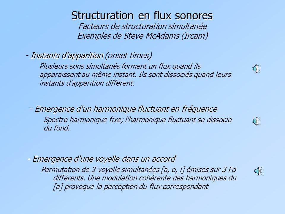 Structuration en flux sonores Facteurs de structuration simultanée Exemples de Steve McAdams (Ircam)