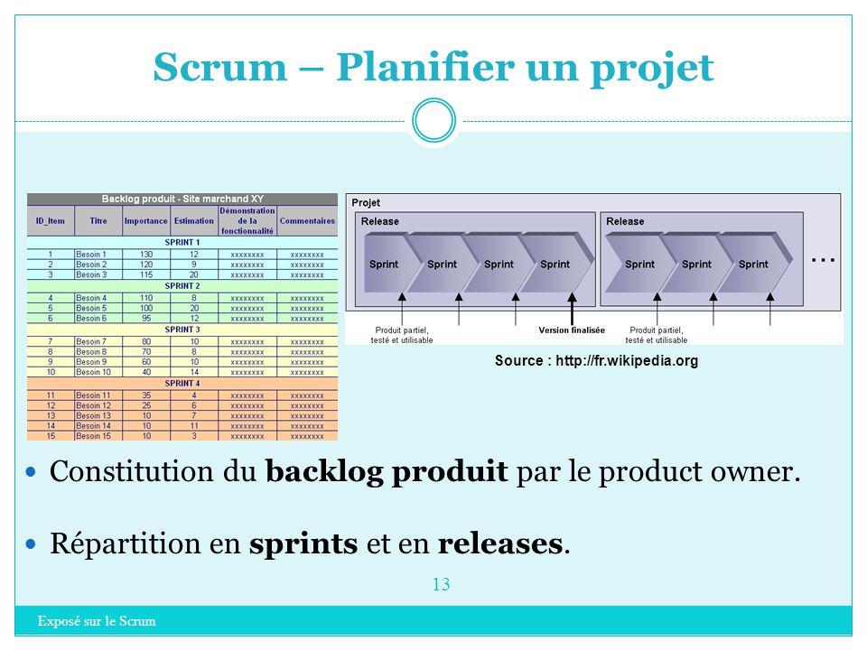 Scrum – Planifier un projet