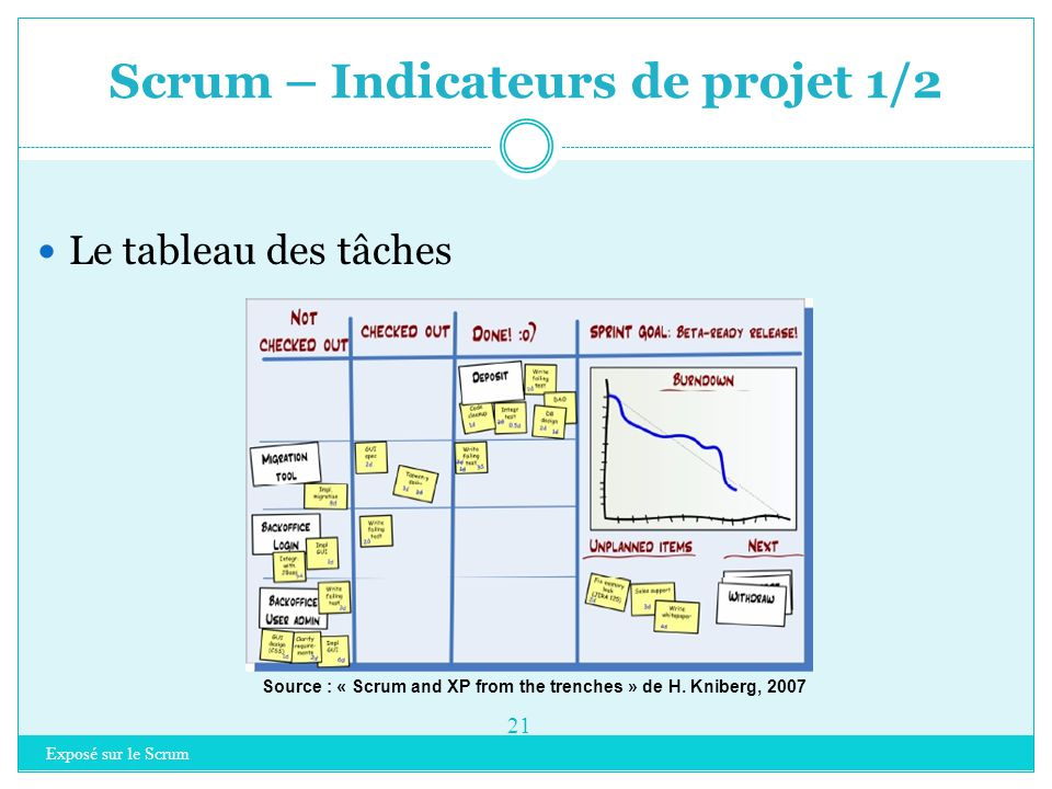 Scrum – Indicateurs de projet 1/2