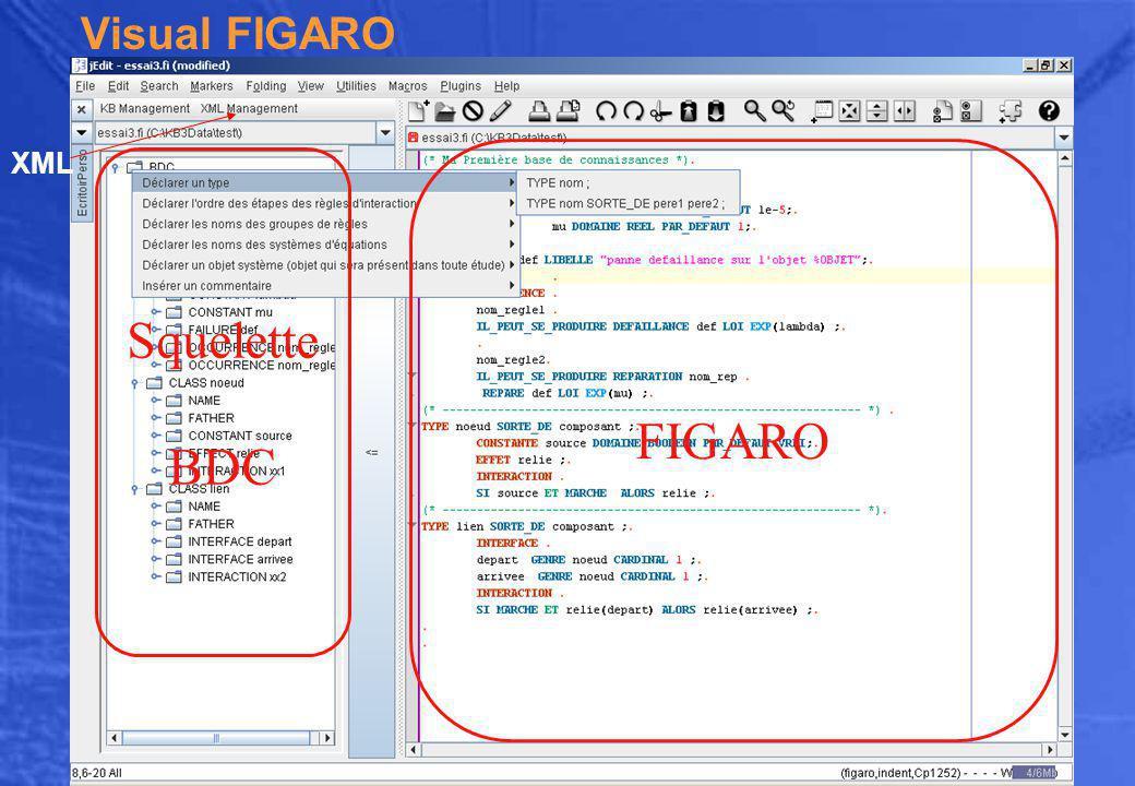 Visual FIGARO XML FIGARO Squelette BDC