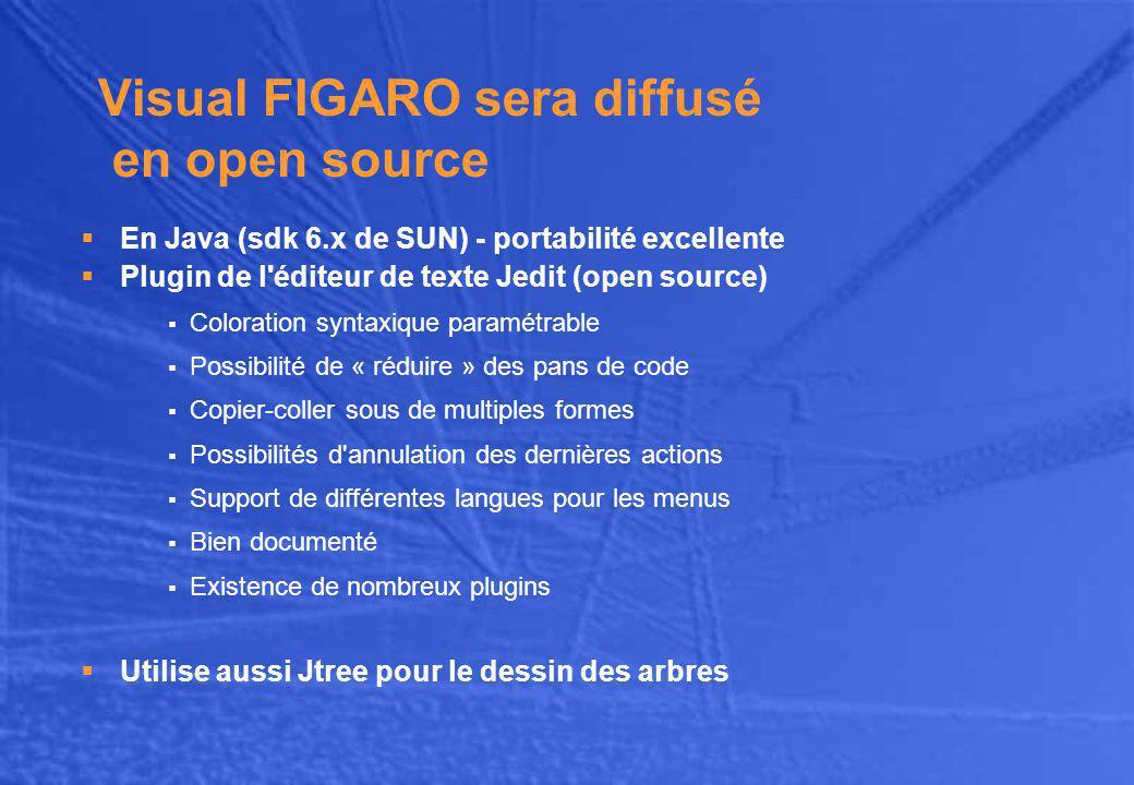 Visual FIGARO sera diffusé en open source
