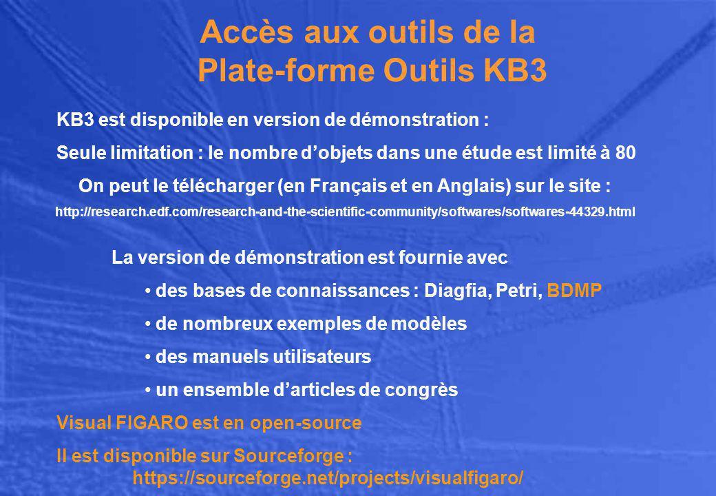 Accès aux outils de la Plate-forme Outils KB3