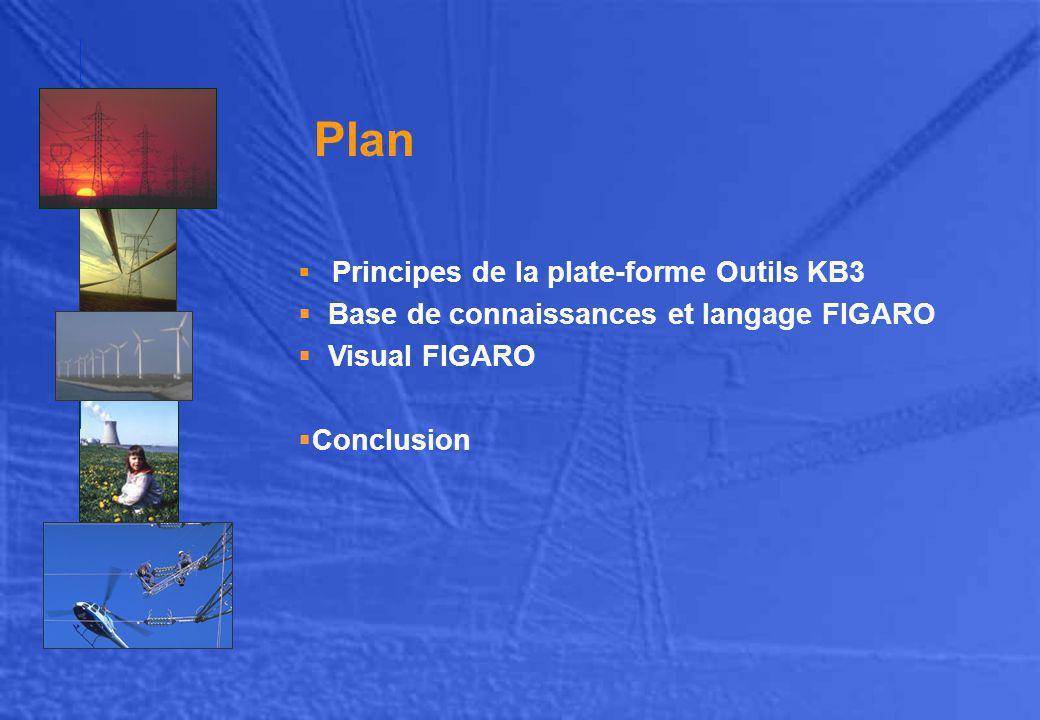 Plan Base de connaissances et langage FIGARO Visual FIGARO Conclusion