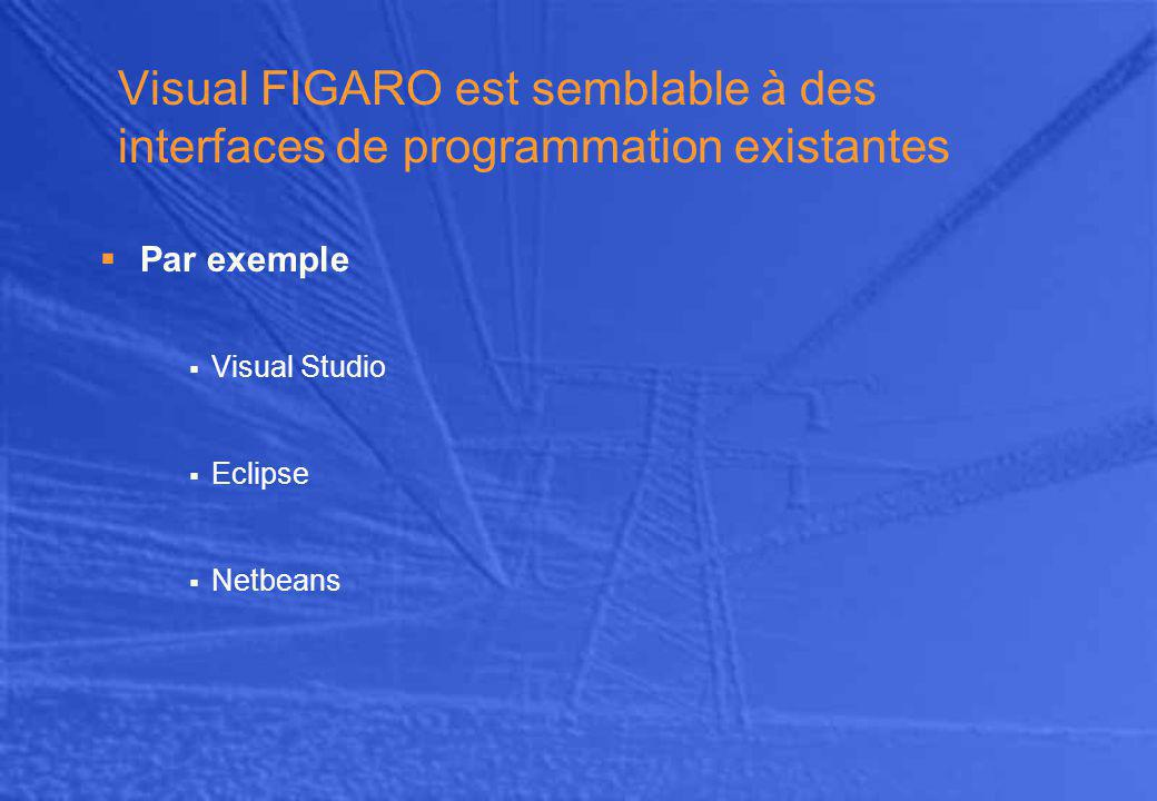 Visual FIGARO est semblable à des interfaces de programmation existantes