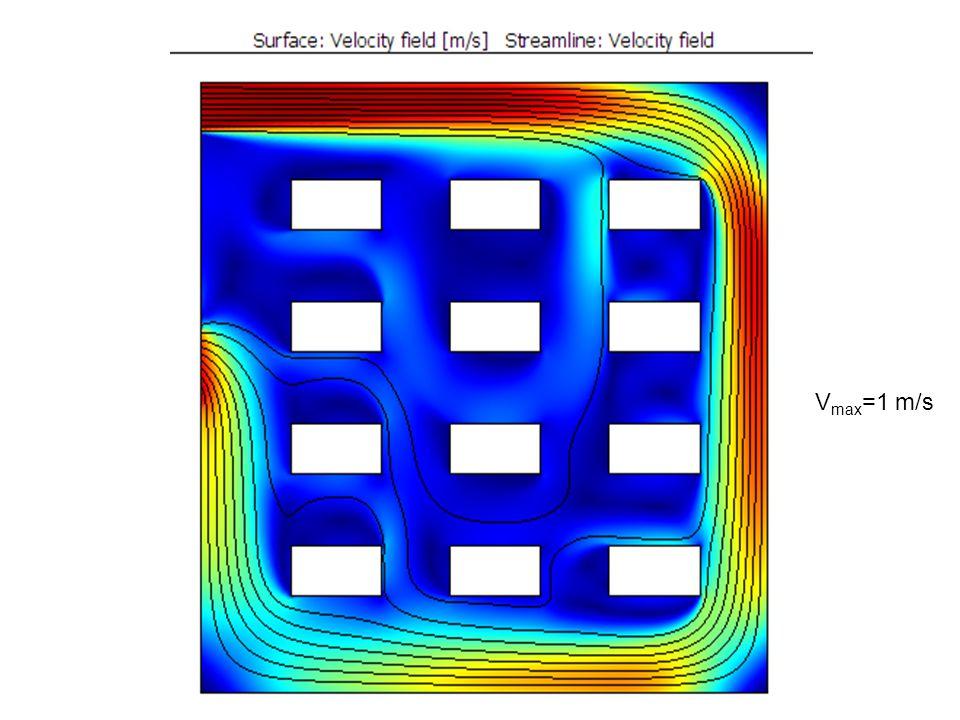 Vmax=1 m/s