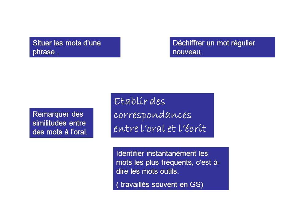 Etablir des correspondances entre l'oral et l'écrit