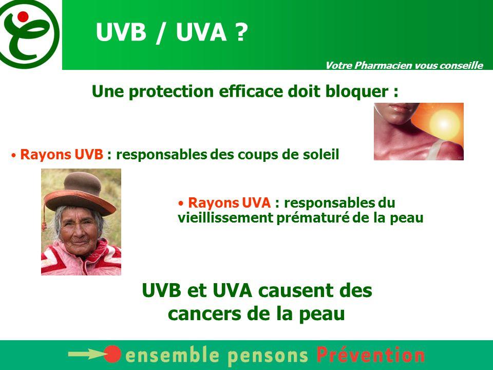 UVB / UVA UVB et UVA causent des cancers de la peau