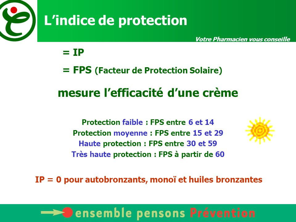 L'indice de protection