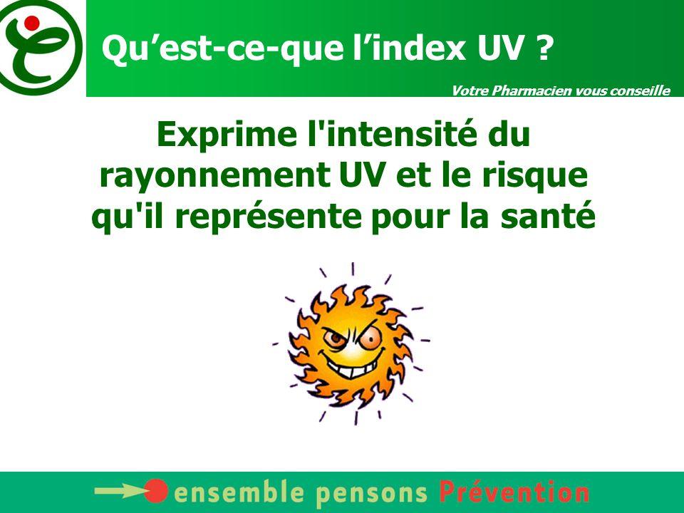 Qu'est-ce-que l'index UV