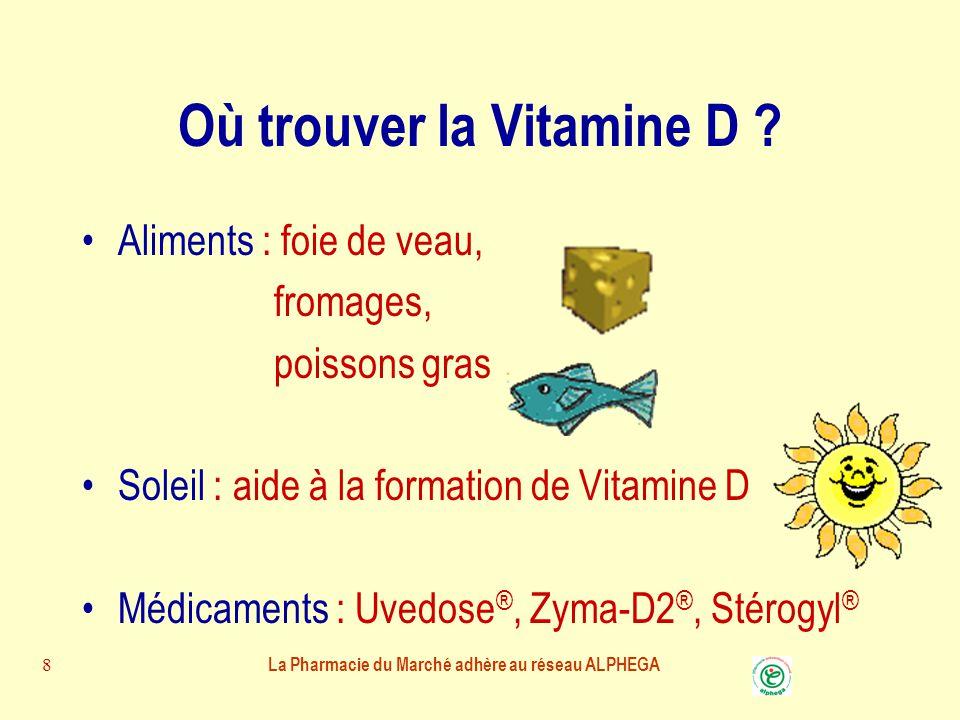 Où trouver la Vitamine D