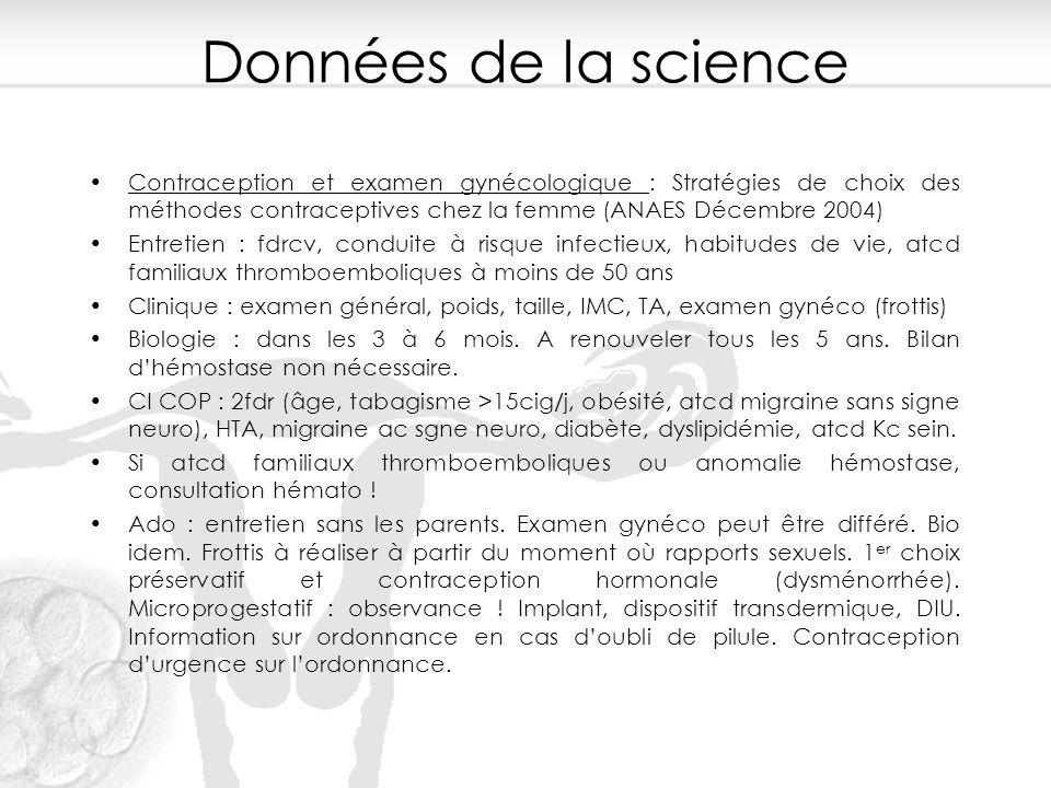 Données de la science Contraception et examen gynécologique : Stratégies de choix des méthodes contraceptives chez la femme (ANAES Décembre 2004)