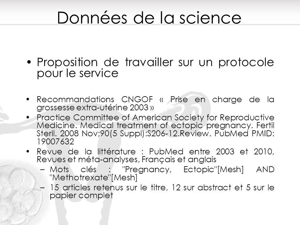 Données de la science Proposition de travailler sur un protocole pour le service.