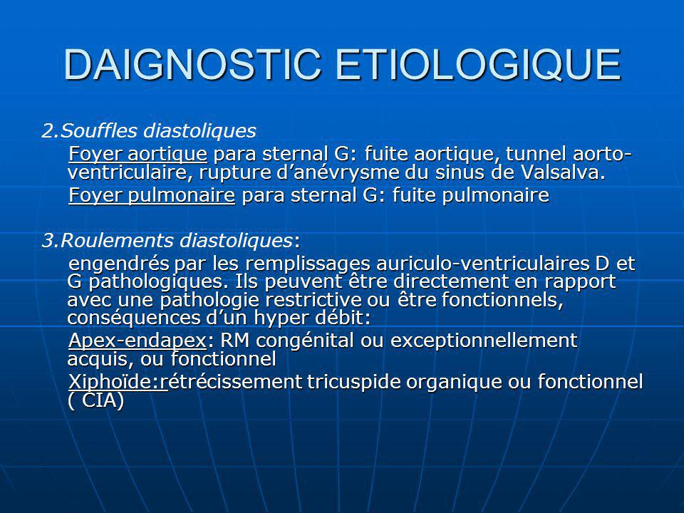 DAIGNOSTIC ETIOLOGIQUE