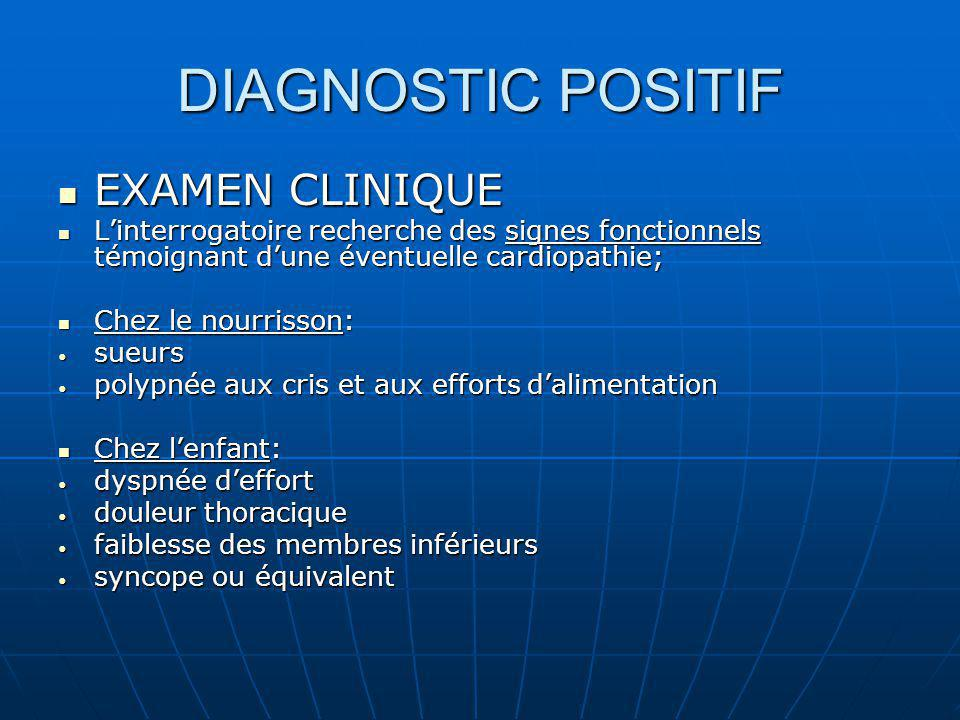 DIAGNOSTIC POSITIF EXAMEN CLINIQUE