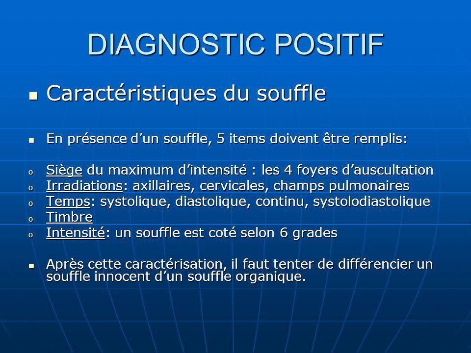 DIAGNOSTIC POSITIF Caractéristiques du souffle