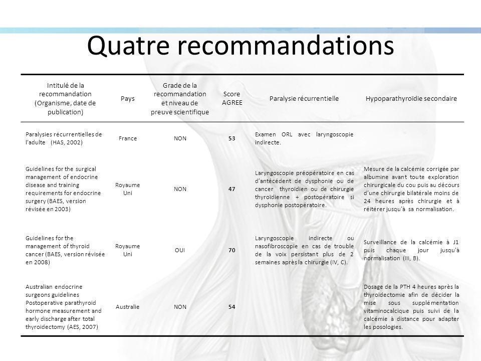 Quatre recommandations