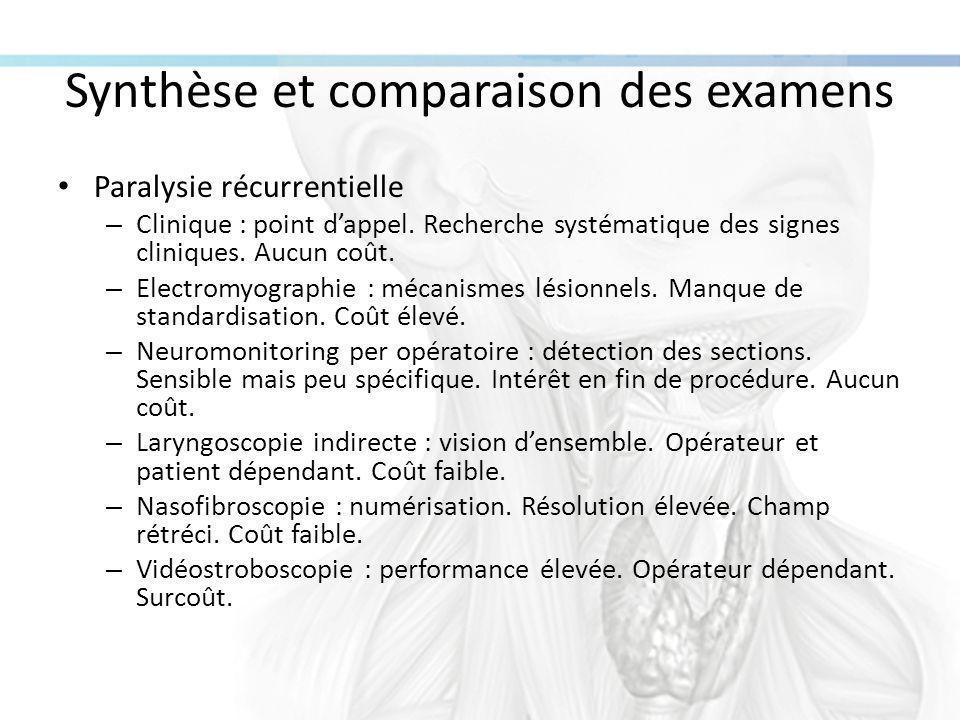 Synthèse et comparaison des examens