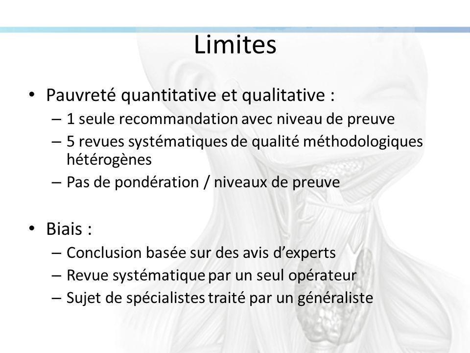Limites Pauvreté quantitative et qualitative : Biais :
