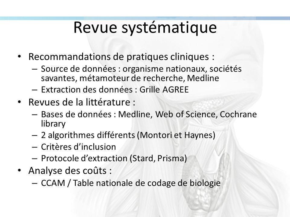 Revue systématique Recommandations de pratiques cliniques :