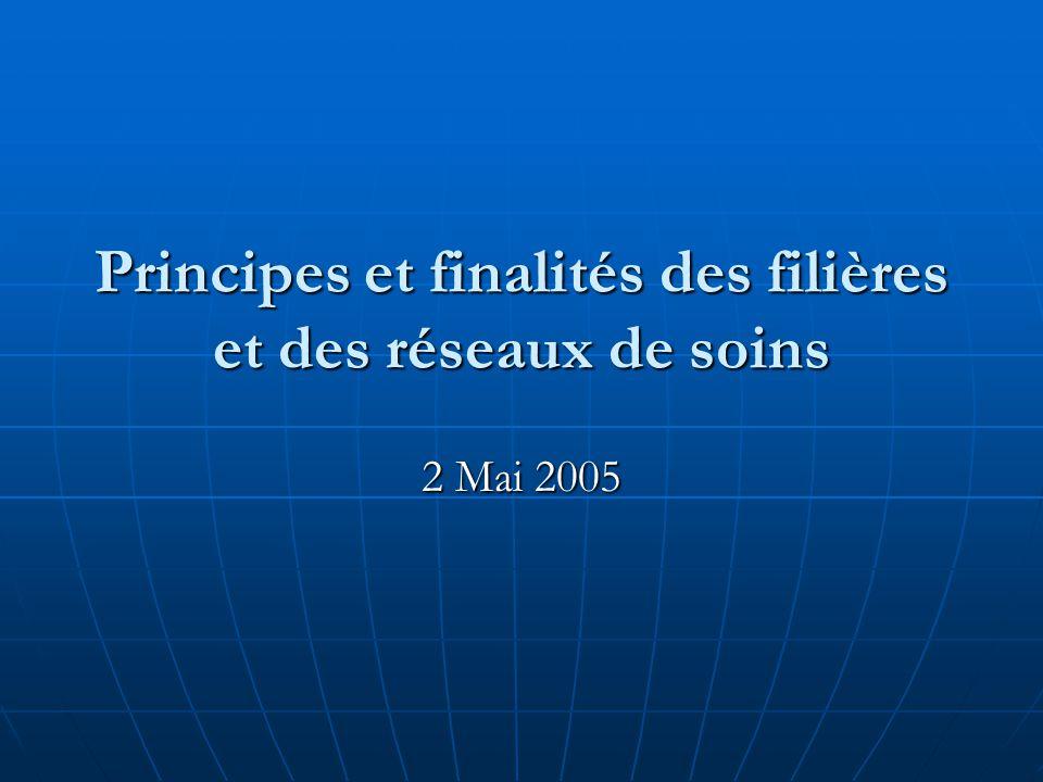 Principes et finalités des filières et des réseaux de soins