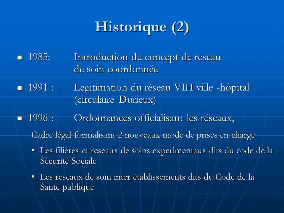 Historique (2) 1985: Introduction du concept de reseau de soin coordonnée.