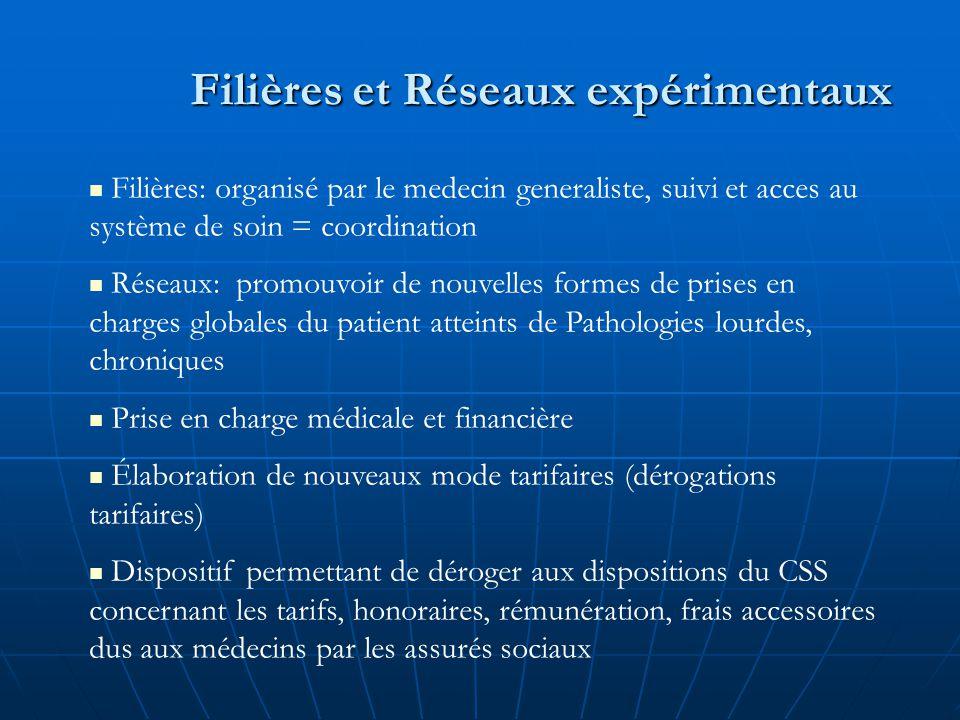 Filières et Réseaux expérimentaux