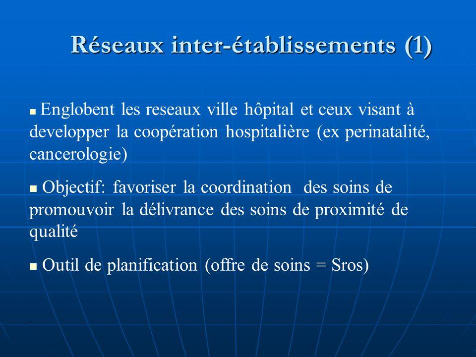 Réseaux inter-établissements (1)