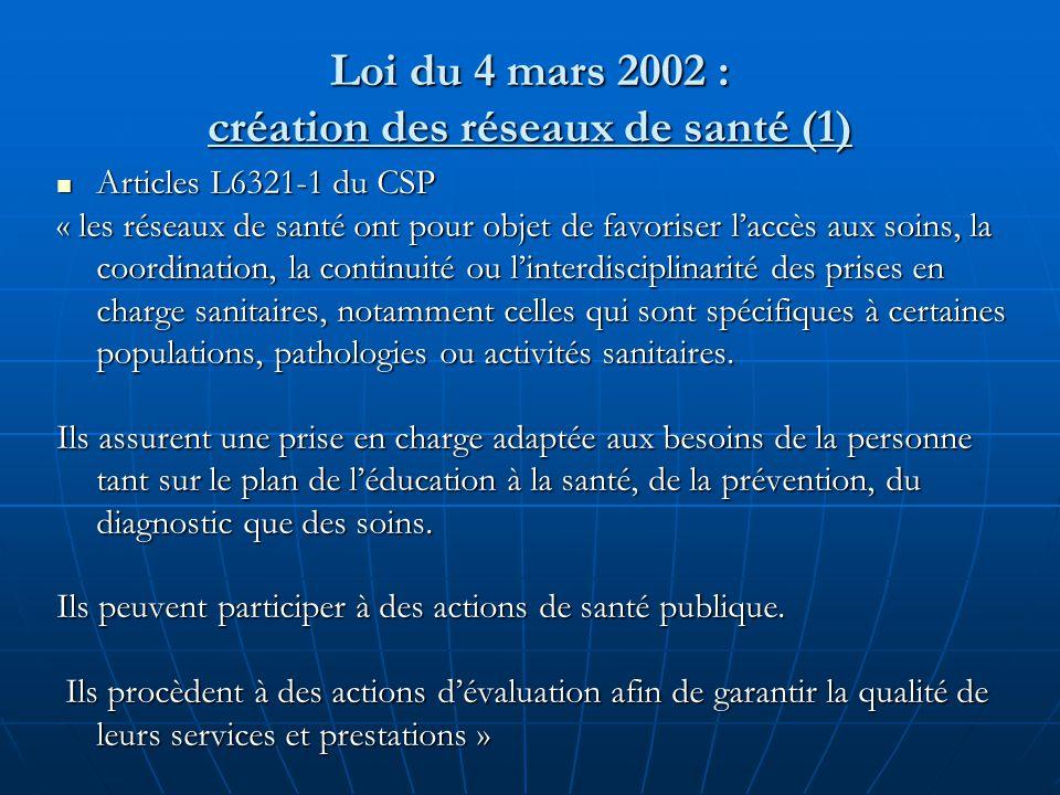 Loi du 4 mars 2002 : création des réseaux de santé (1)
