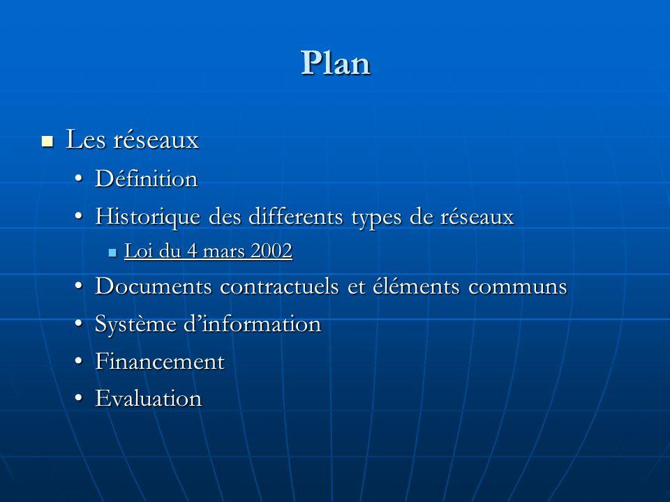 Plan Les réseaux Définition Historique des differents types de réseaux