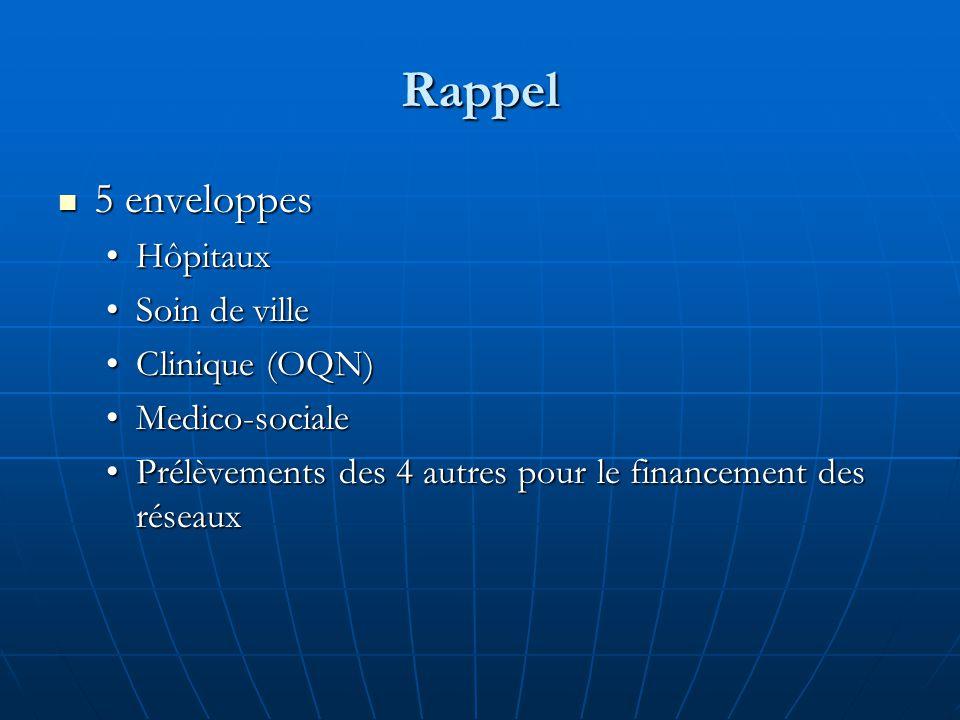 Rappel 5 enveloppes Hôpitaux Soin de ville Clinique (OQN)
