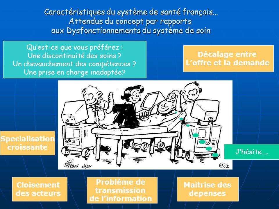 Caractéristiques du système de santé français…
