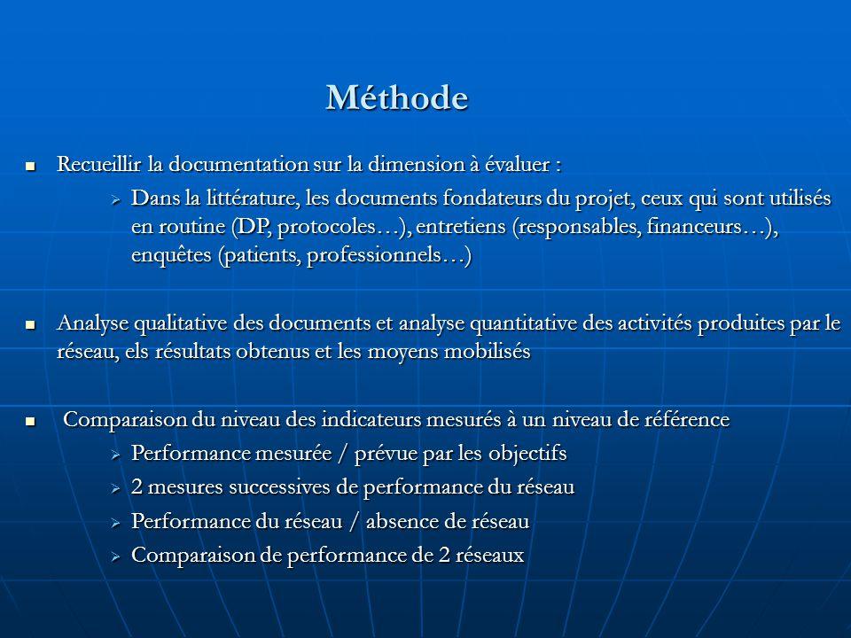 Méthode Recueillir la documentation sur la dimension à évaluer :