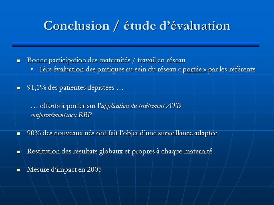 Conclusion / étude d'évaluation