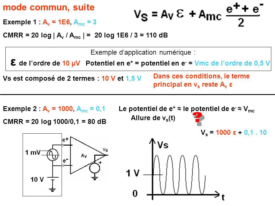 ε mode commun, suite Exemple 1 : Av = 1E6, Amc = 3